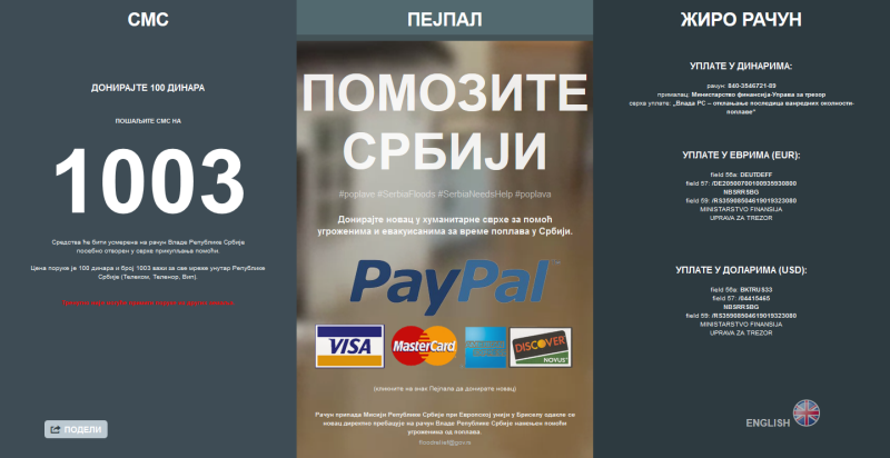 paypal poplave